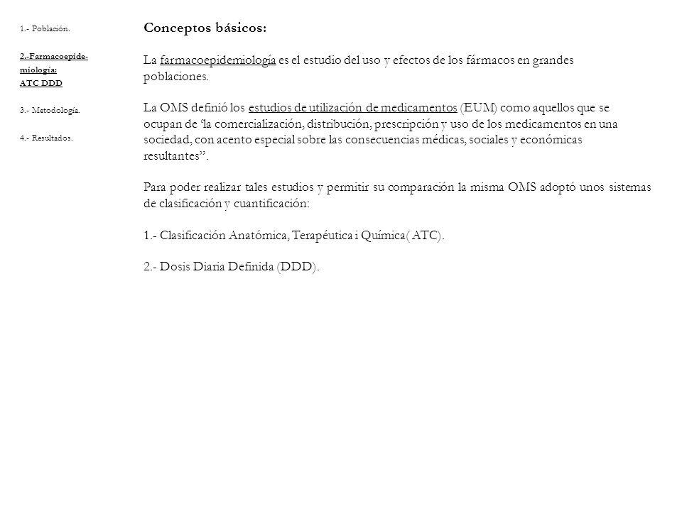 1.- Población. 2.-Farmacoepide- miología: ATC DDD 3.- Metodología. 4.- Resultados. Conceptos básicos: La farmacoepidemiología es el estudio del uso y