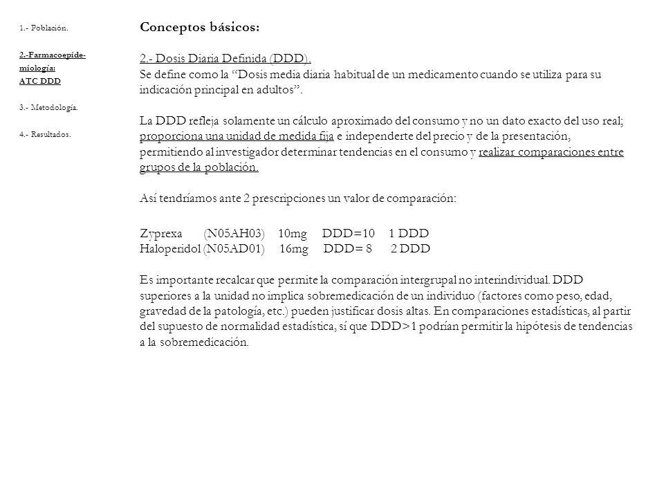 1.- Población. 2.-Farmacoepide- miología: ATC DDD 3.- Metodología. 4.- Resultados. Conceptos básicos: 2.- Dosis Diaria Definida (DDD). Se define como