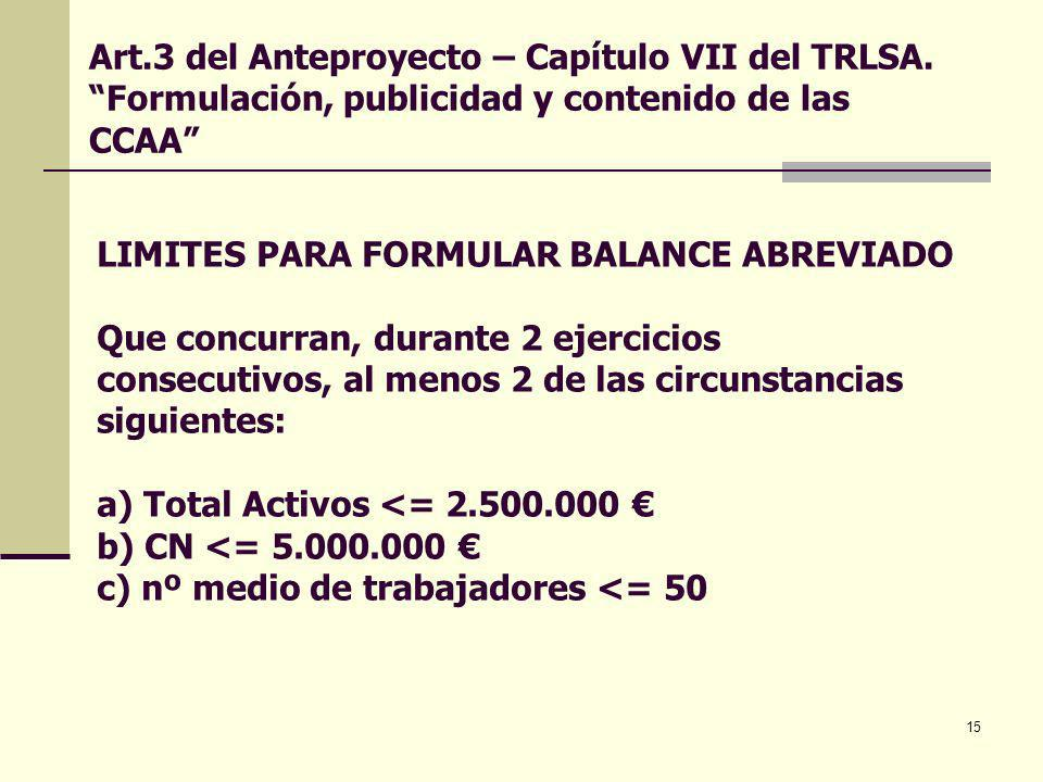 15 LIMITES PARA FORMULAR BALANCE ABREVIADO Que concurran, durante 2 ejercicios consecutivos, al menos 2 de las circunstancias siguientes: a) Total Act