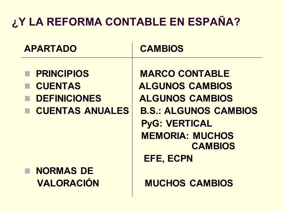 ¿Y LA REFORMA CONTABLE EN ESPAÑA? APARTADO CAMBIOS PRINCIPIOS MARCO CONTABLE CUENTAS ALGUNOS CAMBIOS DEFINICIONES ALGUNOS CAMBIOS CUENTAS ANUALES B.S.
