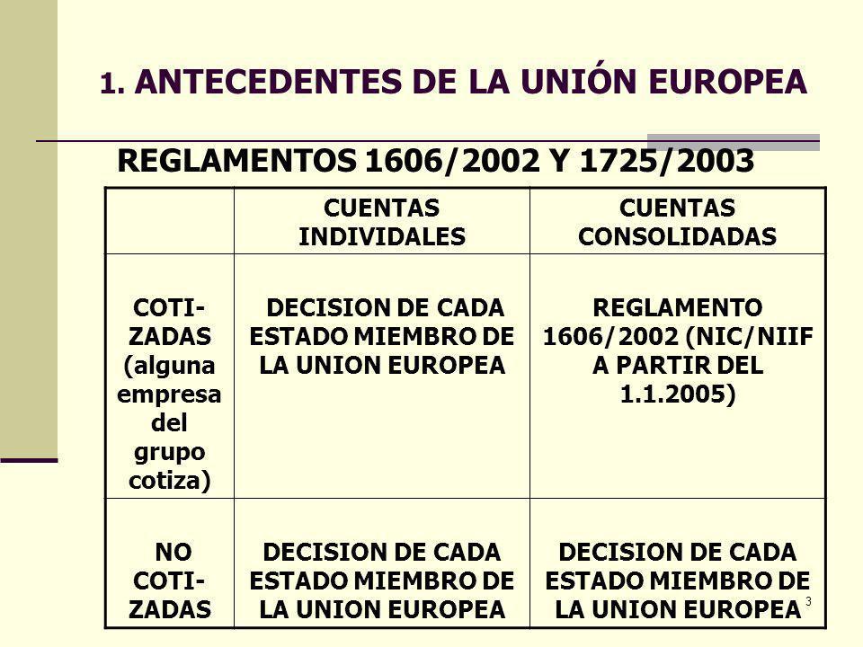 3 1. ANTECEDENTES DE LA UNIÓN EUROPEA CUENTAS INDIVIDALES CUENTAS CONSOLIDADAS COTI- ZADAS (alguna empresa del grupo cotiza) DECISION DE CADA ESTADO M