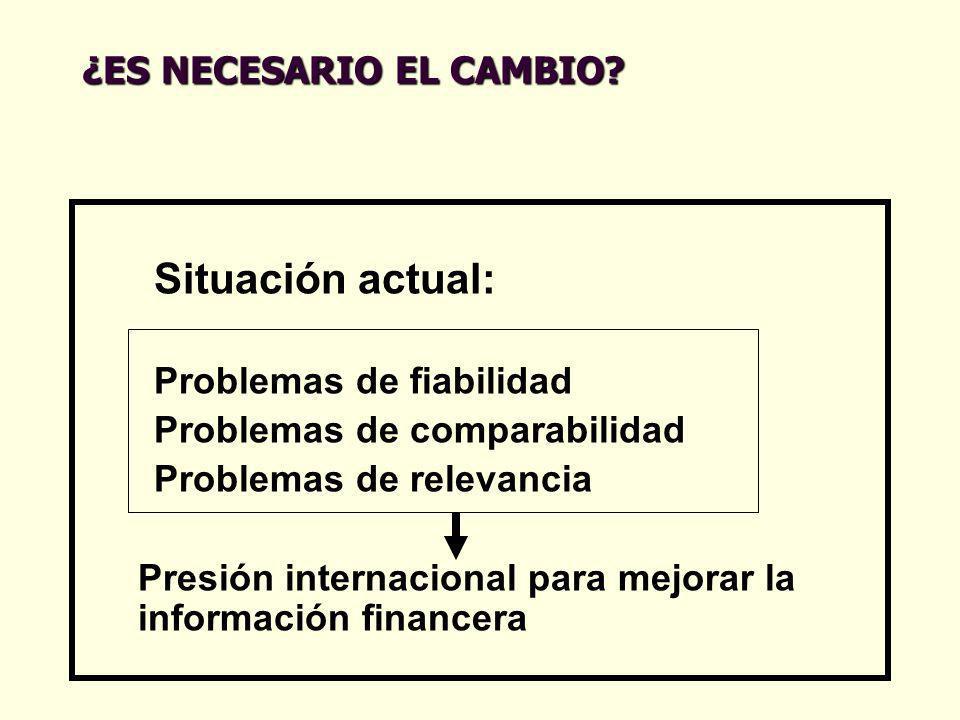 ¿ES NECESARIO EL CAMBIO? Situación actual: Problemas de fiabilidad Problemas de comparabilidad Problemas de relevancia Presión internacional para mejo