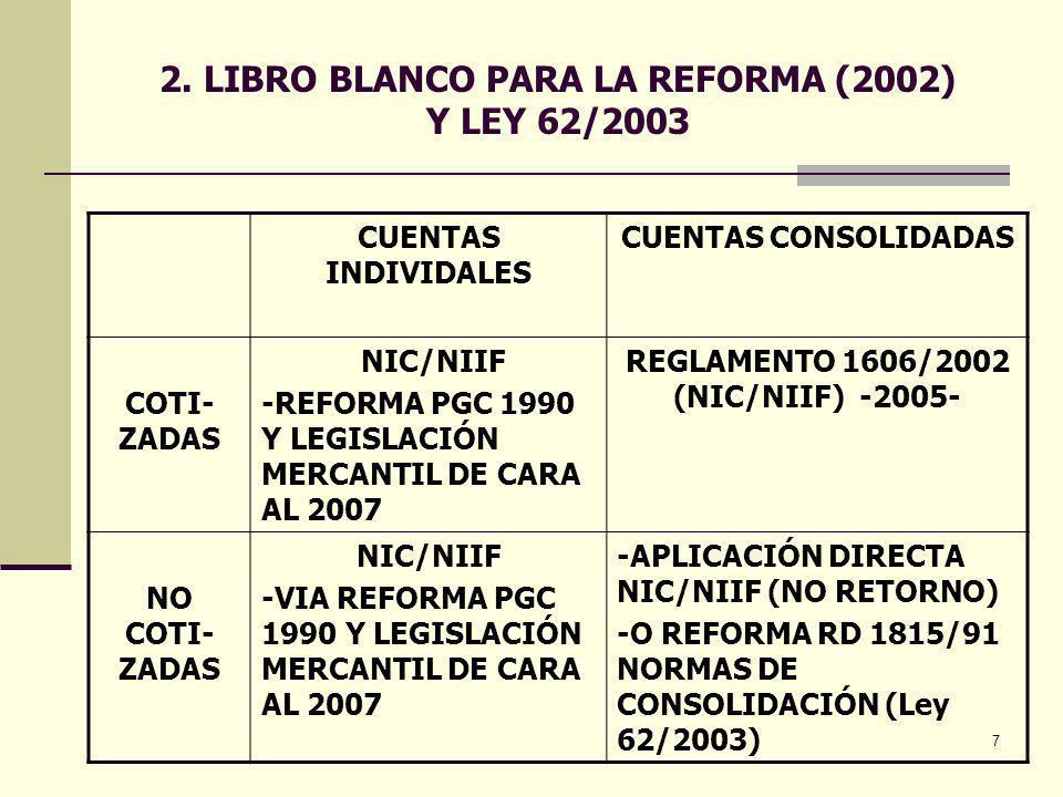 7 2. LIBRO BLANCO PARA LA REFORMA (2002) Y LEY 62/2003 CUENTAS INDIVIDALES CUENTAS CONSOLIDADAS COTI- ZADAS NIC/NIIF -REFORMA PGC 1990 Y LEGISLACIÓN M