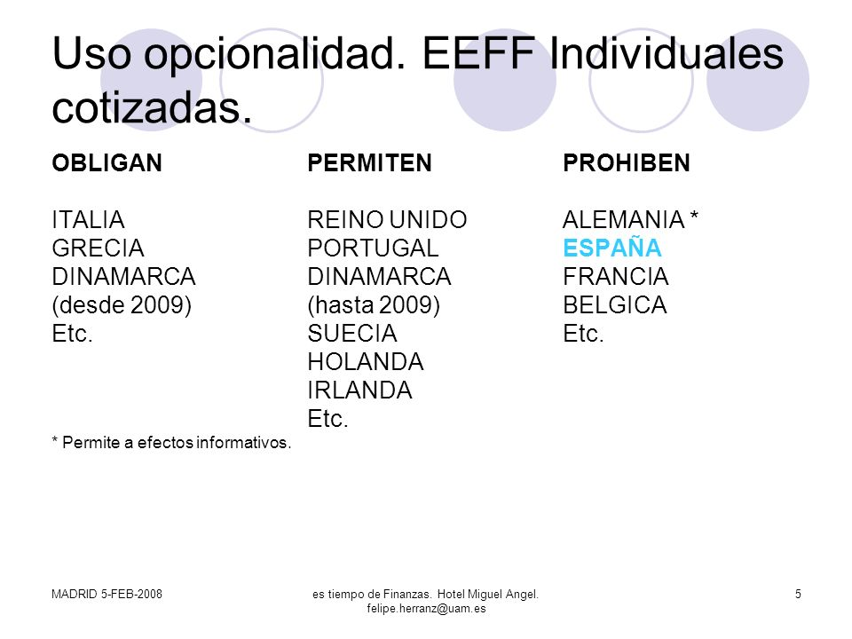 MADRID 5-FEB-2008es tiempo de Finanzas. Hotel Miguel Angel. felipe.herranz@uam.es 5 Uso opcionalidad. EEFF Individuales cotizadas. OBLIGANPERMITENPROH