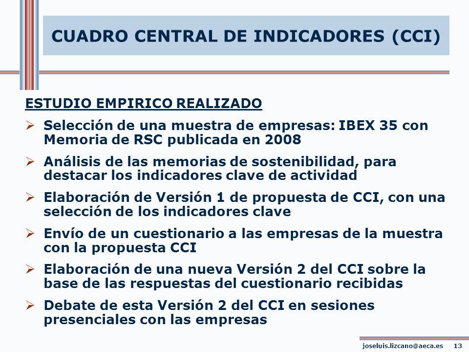 CUADRO CENTRAL DE INDICADORES (CCI) ESTUDIO EMPIRICO REALIZADO Selección de una muestra de empresas: IBEX 35 con Memoria de RSC publicada en 2008 Anál