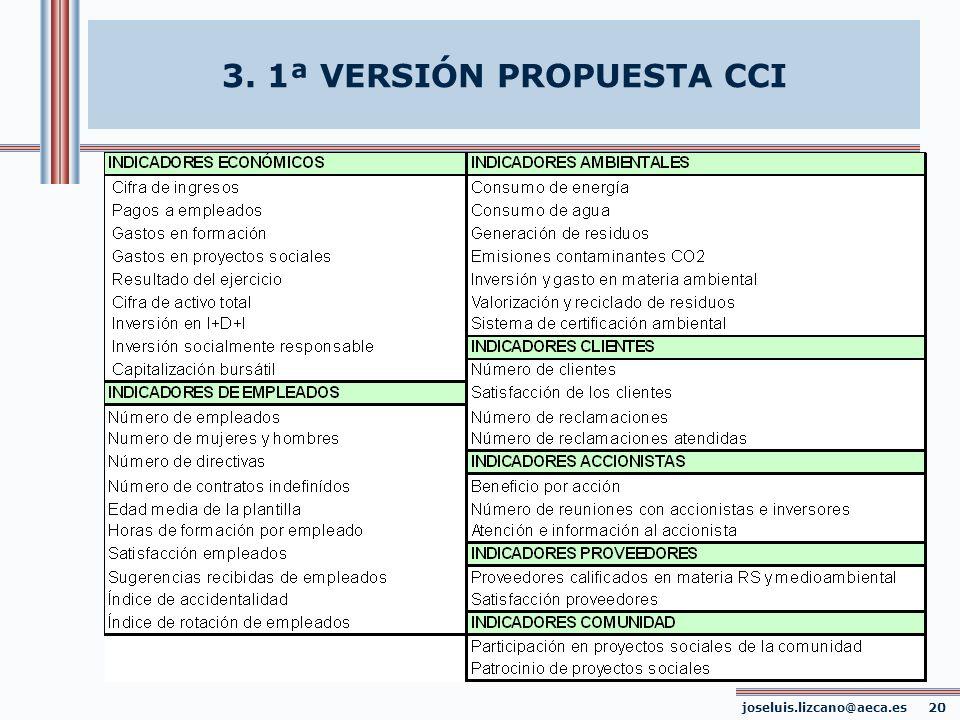 joseluis.lizcano@aeca.es 20 3. 1ª VERSIÓN PROPUESTA CCI