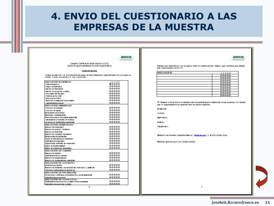 joseluis.lizcano@aeca.es 21 4. ENVIO DEL CUESTIONARIO A LAS EMPRESAS DE LA MUESTRA