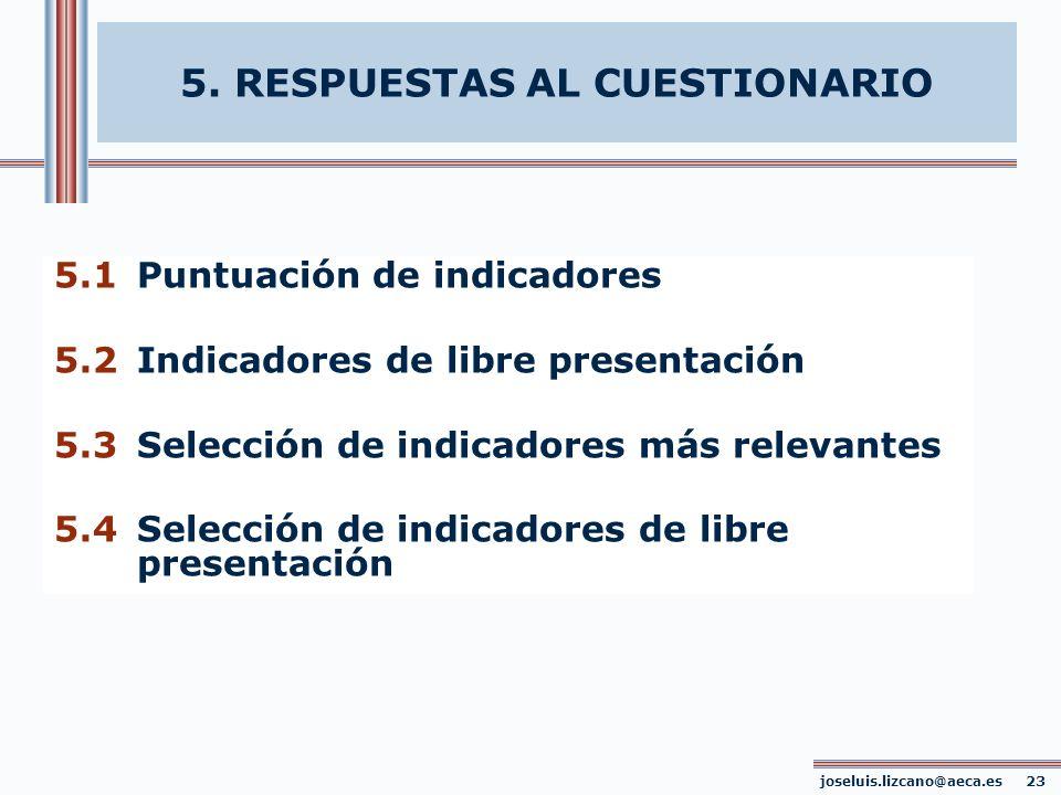 5.1 Puntuación de indicadores 5.2 Indicadores de libre presentación 5.3 Selección de indicadores más relevantes 5.4 Selección de indicadores de libre