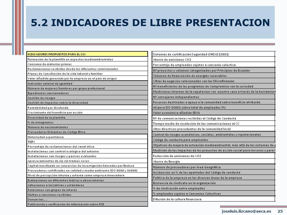 joseluis.lizcano@aeca.es 25 5.2 INDICADORES DE LIBRE PRESENTACION
