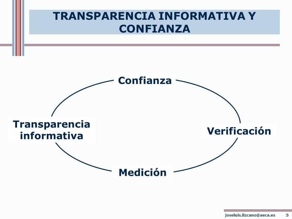 MEDICIÓN DEL COMPORTAMIENTO EMPRESARIAL MEDICIÓN DEL COMPORTAMIENTO FINANCIERO DE LA EMPRESA MEDICIÓN DEL COMPORTAMIENTO SOCIAL DE LA EMPRESA ESTADOS FINANCIEROS CUENTAS ANUALES MEMORIA DE SOSTENIBILIDAD - Impacto económico - Impacto social - Impacto medioambiental - Bienes - Derechos - Obligaciones Unidades monetarias Unidades monetarias, físicas y descripciones cualitativas joseluis.lizcano@aeca.es 06