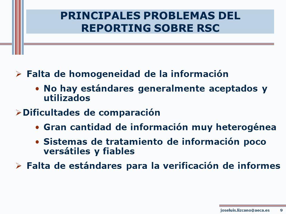 PRINCIPALES PROBLEMAS DEL REPORTING SOBRE RSC Falta de homogeneidad de la información No hay estándares generalmente aceptados y utilizados Dificultad