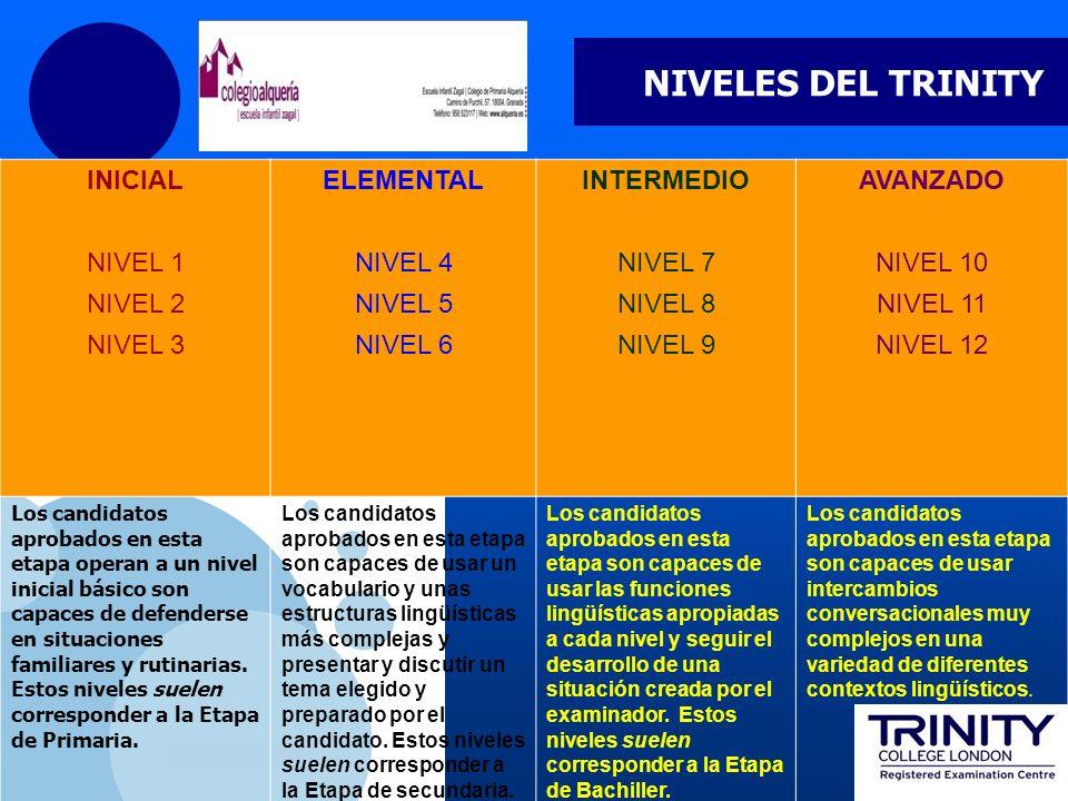 www.company.com NIVELES DEL TRINITY INICIAL NIVEL 1 NIVEL 2 NIVEL 3 ELEMENTAL NIVEL 4 NIVEL 5 NIVEL 6 INTERMEDIO NIVEL 7 NIVEL 8 NIVEL 9 AVANZADO NIVE