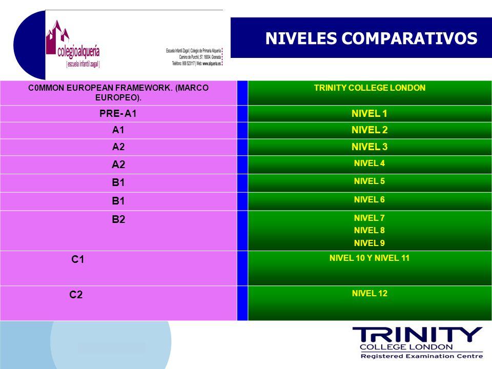 www.company.com NIVELES COMPARATIVOS C0MMON EUROPEAN FRAMEWORK. (MARCO EUROPEO). TRINITY COLLEGE LONDON PRE- A1NIVEL 1 A1NIVEL 2 A2NIVEL 3 A2 NIVEL 4