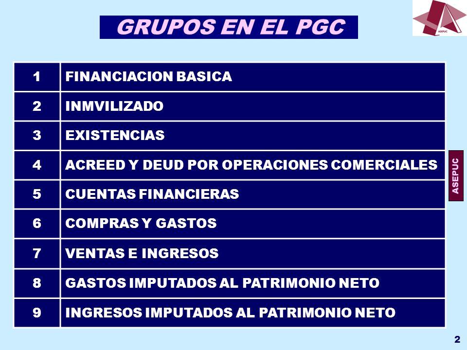 ASEPUC 33 GRUPO 2 (V) 24.INVERSIONES FINANCIERAS EN PARTES VINCULADAS 240.