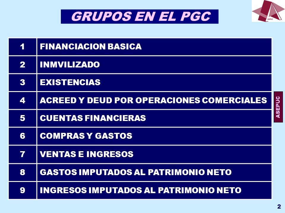 ASEPUC 113 GRUPO 7 (I) 70.VENTAS DE MERCADERÍAS, DE PRODUCCIÓN PROPIA, DE SERVICIOS, ETC 700.