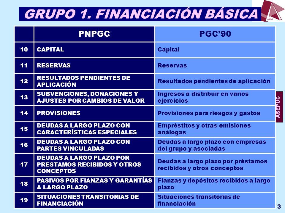 ASEPUC 4 GRUPO 1 (I) 10.CAPITAL 100. Capital social 101.
