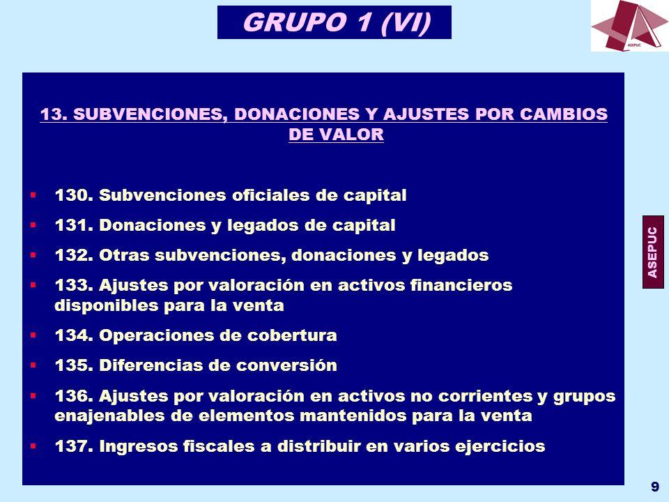 ASEPUC 10 GRUPO 1 (VII) 13.SUBVENCIONES, DONACIONES Y AJUSTES POR CAMBIOS DE VALOR 130.