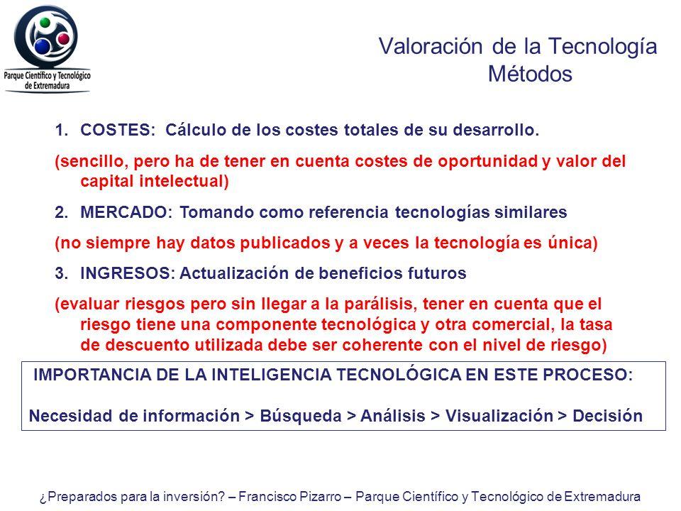 1.COSTES: Cálculo de los costes totales de su desarrollo. (sencillo, pero ha de tener en cuenta costes de oportunidad y valor del capital intelectual)