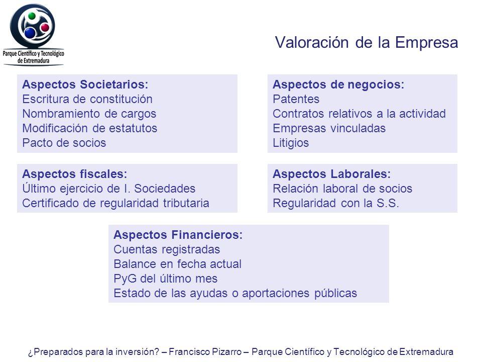 Valoración de la Empresa Aspectos Societarios: Escritura de constitución Nombramiento de cargos Modificación de estatutos Pacto de socios Aspectos de