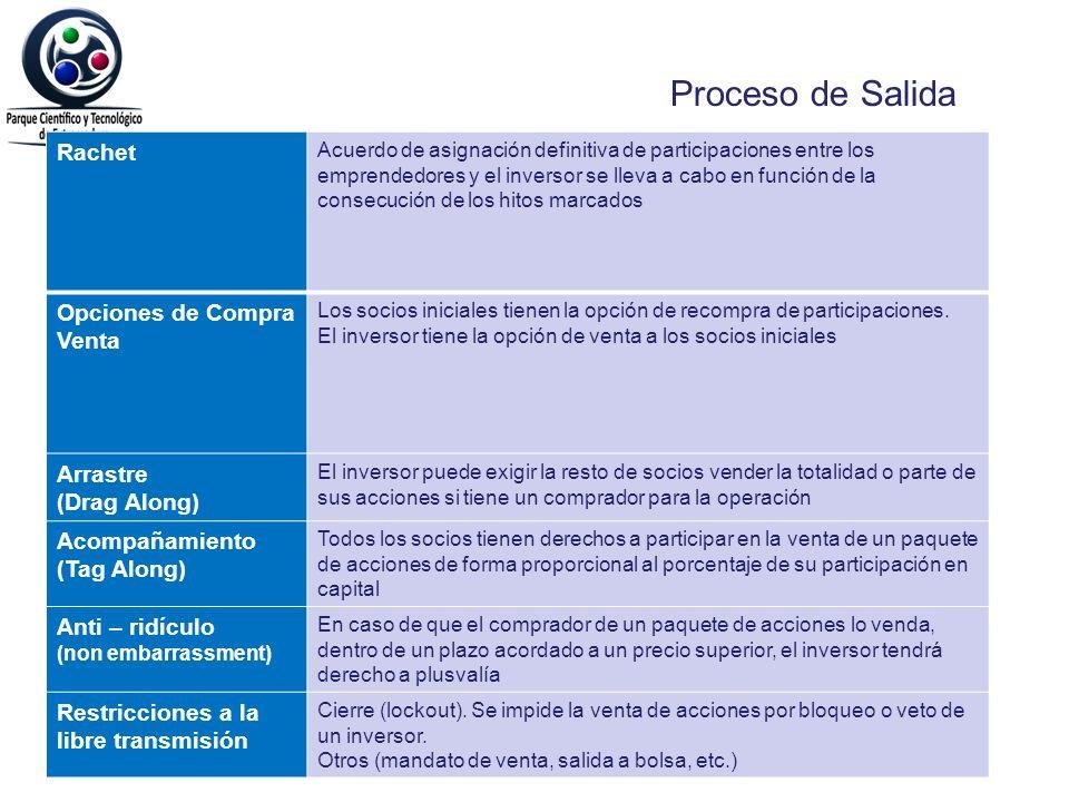 Proceso de Salida Rachet Acuerdo de asignación definitiva de participaciones entre los emprendedores y el inversor se lleva a cabo en función de la co
