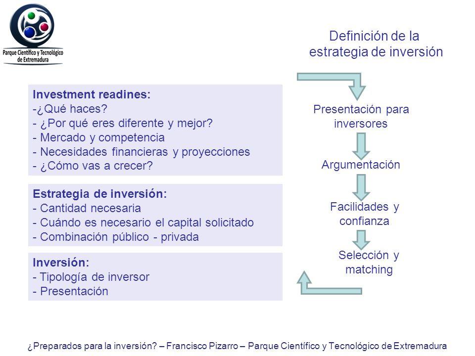 Definición de la estrategia de inversión Investment readines: -¿Qué haces? - ¿Por qué eres diferente y mejor? - Mercado y competencia - Necesidades fi