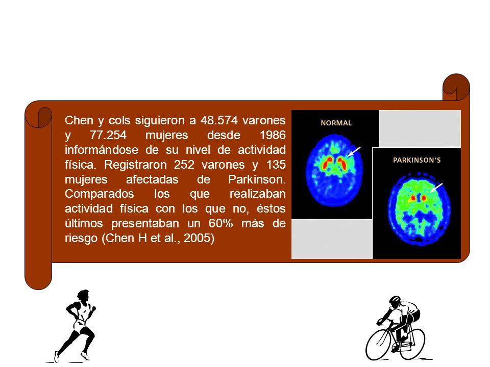 Chen y cols siguieron a 48.574 varones y 77.254 mujeres desde 1986 informándose de su nivel de actividad física. Registraron 252 varones y 135 mujeres