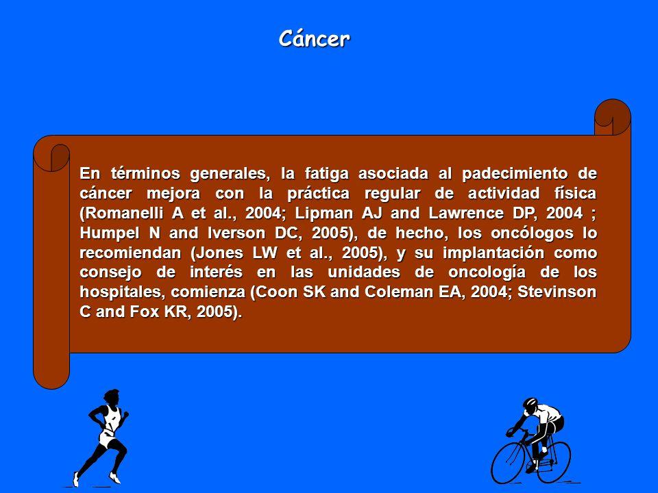 En términos generales, la fatiga asociada al padecimiento de cáncer mejora con la práctica regular de actividad física (Romanelli A et al., 2004; Lipm