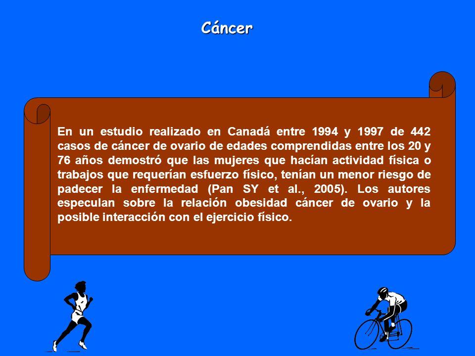 En un estudio realizado en Canadá entre 1994 y 1997 de 442 casos de cáncer de ovario de edades comprendidas entre los 20 y 76 años demostró que las mu