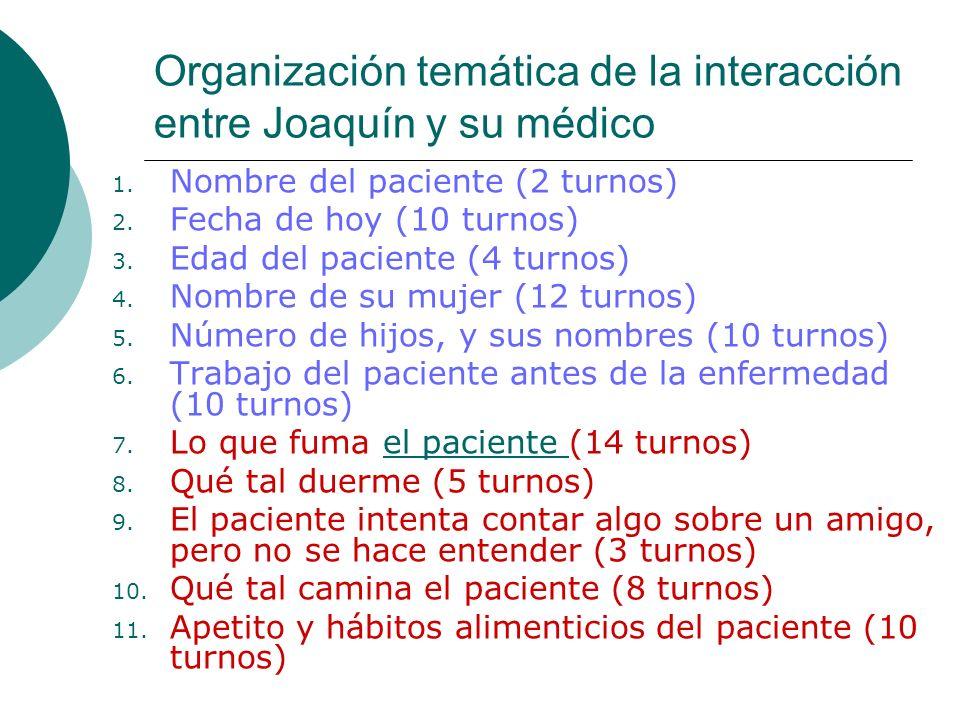 Instrucciones insertadas y temas impuestos 15. Jose: porque- porque yo sé-. me me-. que me gustan más los (ChigaBul). que el (Real) Madrid, prefiero (