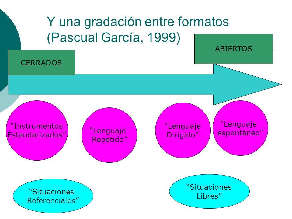 Y una gradación entre formatos (Pascual García, 1999) CERRADOS ABIERTOS Instrumentos Estandarizados Lenguaje Repetido Lenguaje Dirigido Lenguaje espontáneo Situaciones Referenciales Situaciones Libres