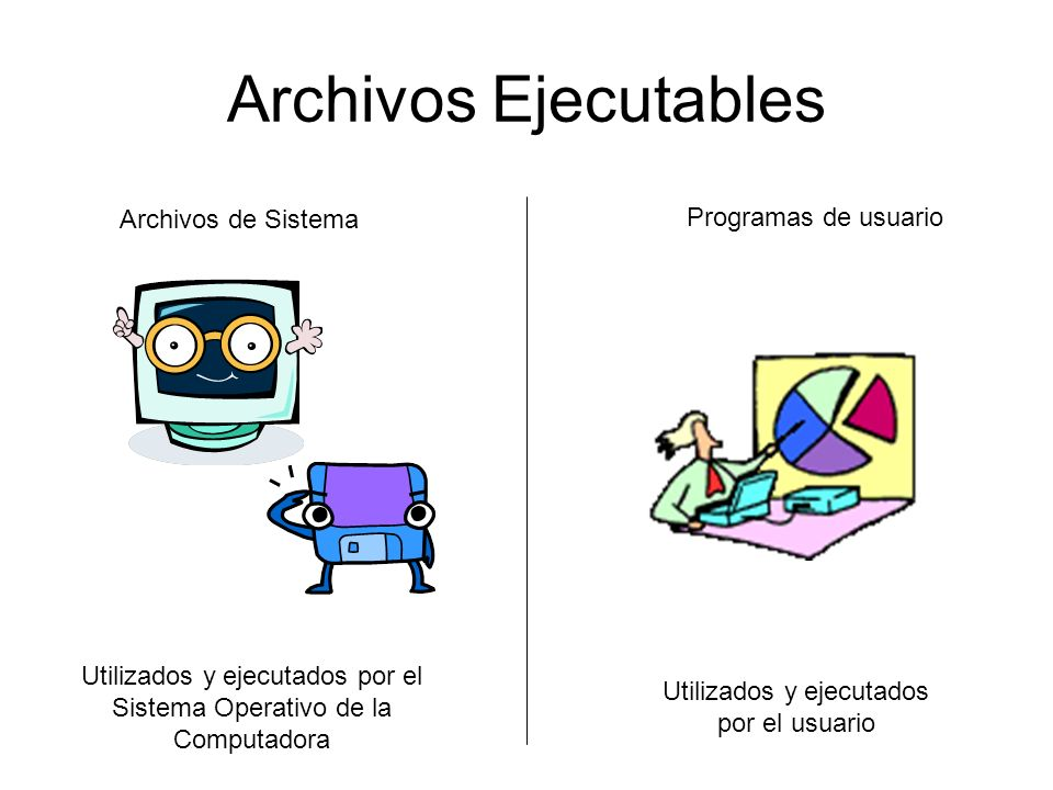 Archivos Ejecutables Archivos de Sistema Programas de usuario Utilizados y ejecutados por el Sistema Operativo de la Computadora Utilizados y ejecutad