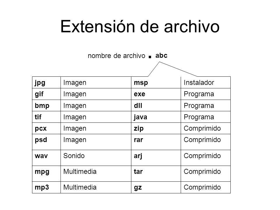 Extensión de archivo nombre de archivo. abc jpgImagenmspInstalador gifImagenexePrograma bmpImagendllPrograma tifImagenjavaPrograma pcxImagenzipComprim