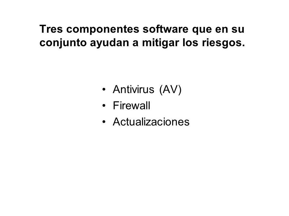Tres componentes software que en su conjunto ayudan a mitigar los riesgos. Antivirus (AV) Firewall Actualizaciones