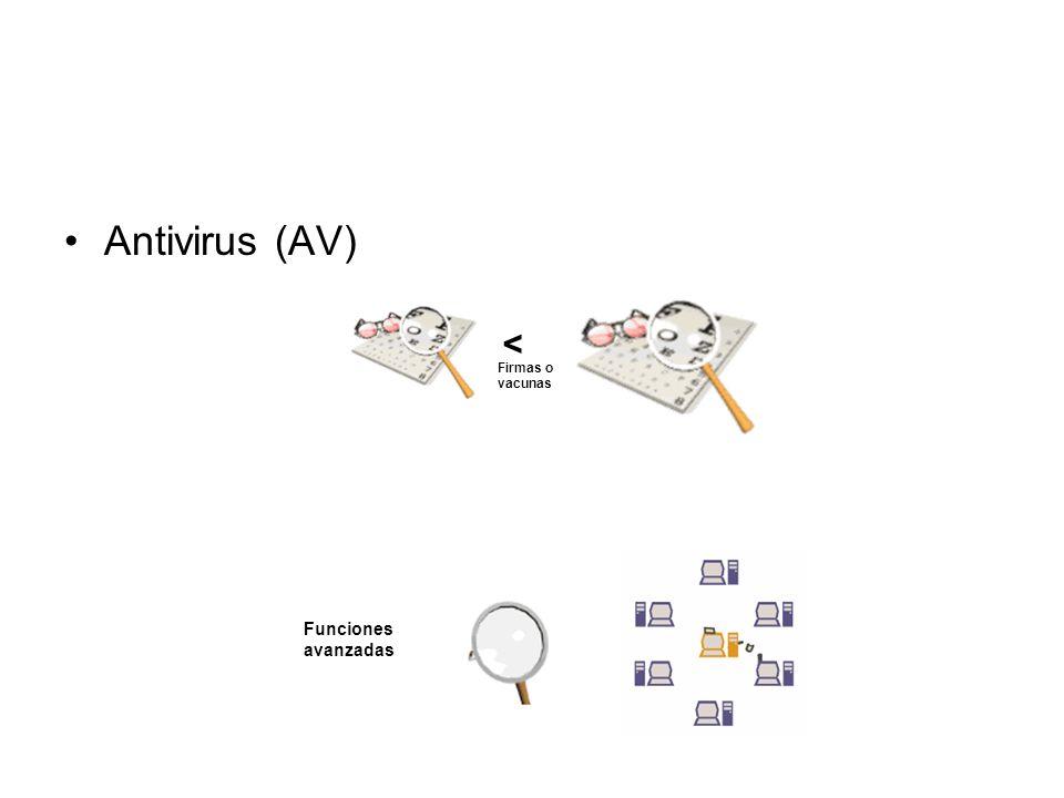 Firmas o vacunas < Funciones avanzadas Antivirus (AV)