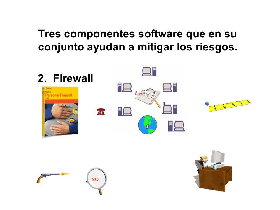 Tres componentes software que en su conjunto ayudan a mitigar los riesgos. 2. Firewall NO