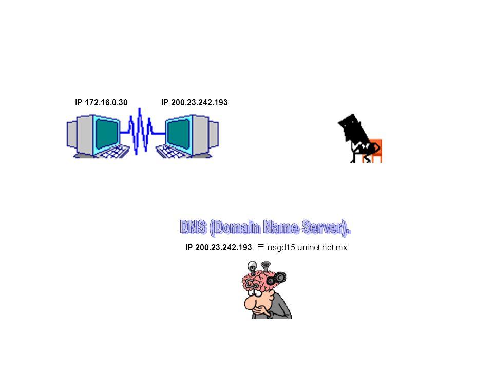 IP 172.16.0.30IP 200.23.242.193 = nsgd15.uninet.net.mx