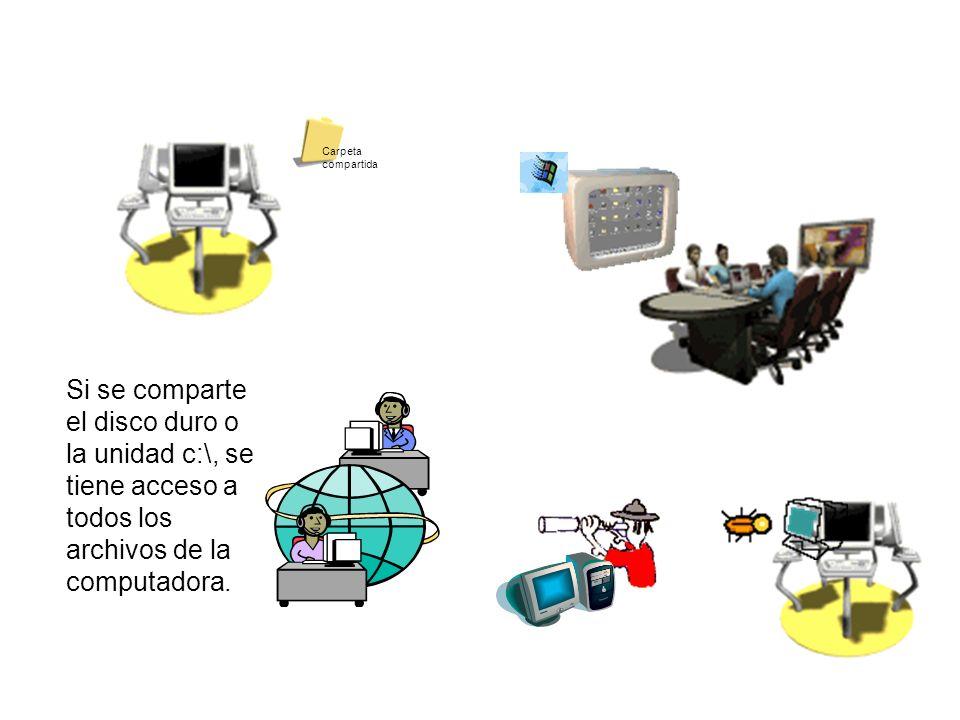 Si se comparte el disco duro o la unidad c:\, se tiene acceso a todos los archivos de la computadora. Carpeta compartida