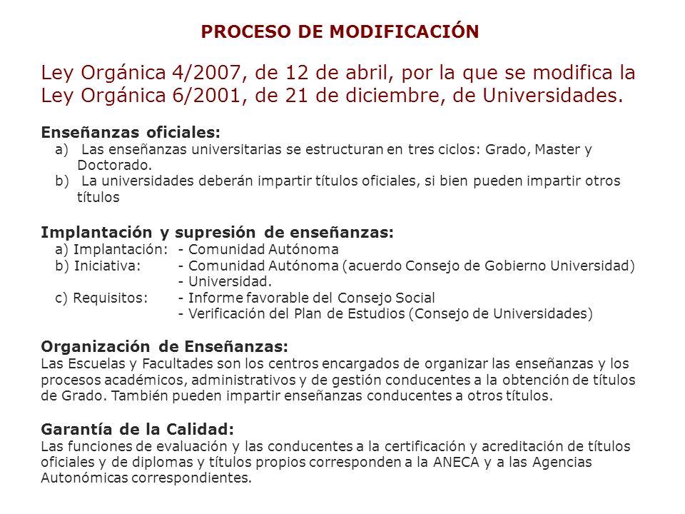 PROCESO DE MODIFICACIÓN Ley Orgánica 4/2007, de 12 de abril, por la que se modifica la Ley Orgánica 6/2001, de 21 de diciembre, de Universidades. Ense