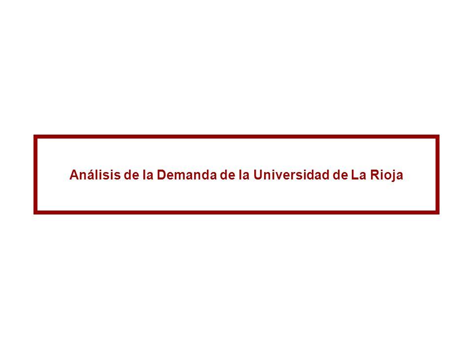 Análisis de la Demanda de la Universidad de La Rioja