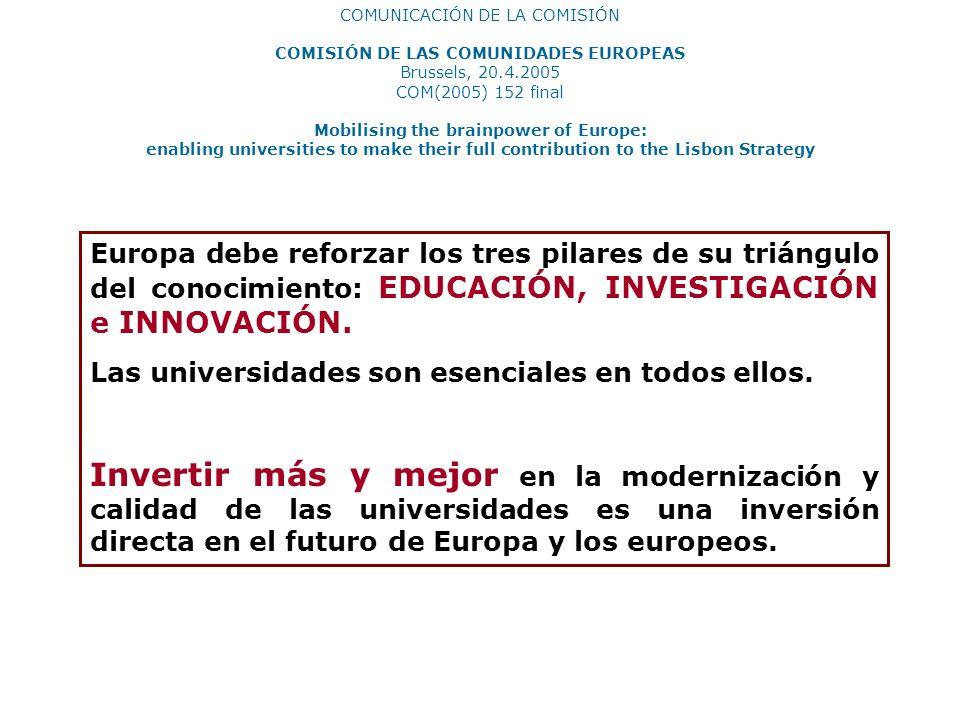 COMUNICACIÓN DE LA COMISIÓN COMISIÓN DE LAS COMUNIDADES EUROPEAS Brussels, 20.4.2005 COM(2005) 152 final Mobilising the brainpower of Europe: enabling