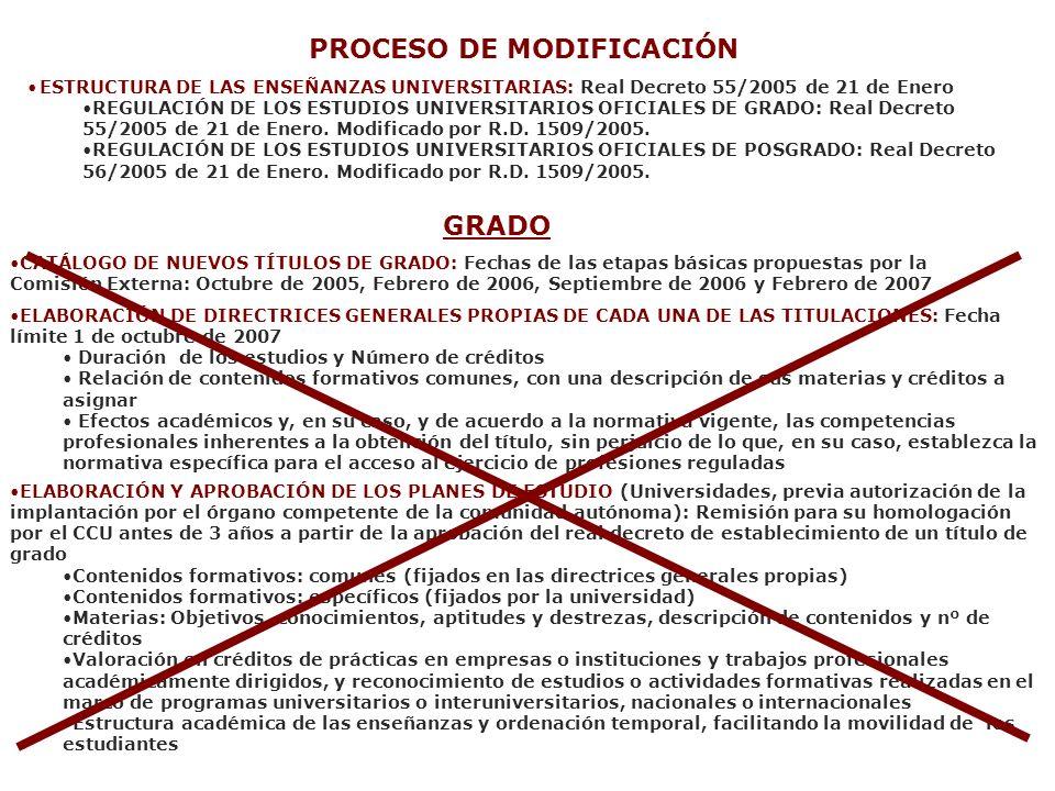 PROCESO DE MODIFICACIÓN ESTRUCTURA DE LAS ENSEÑANZAS UNIVERSITARIAS: Real Decreto 55/2005 de 21 de Enero REGULACIÓN DE LOS ESTUDIOS UNIVERSITARIOS OFI