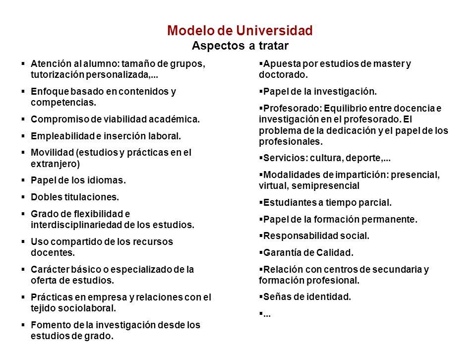 Modelo de Universidad Aspectos a tratar Atención al alumno: tamaño de grupos, tutorización personalizada,... Enfoque basado en contenidos y competenci
