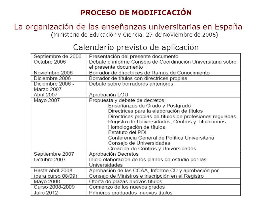 La organización de las enseñanzas universitarias en España (Ministerio de Educación y Ciencia. 27 de Noviembre de 2006) PROCESO DE MODIFICACIÓN Calend