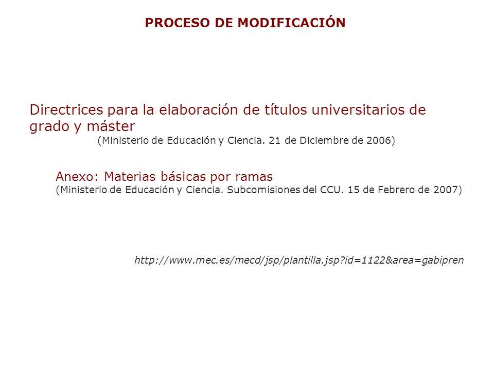 Directrices para la elaboración de títulos universitarios de grado y máster (Ministerio de Educación y Ciencia. 21 de Diciembre de 2006) Anexo: Materi