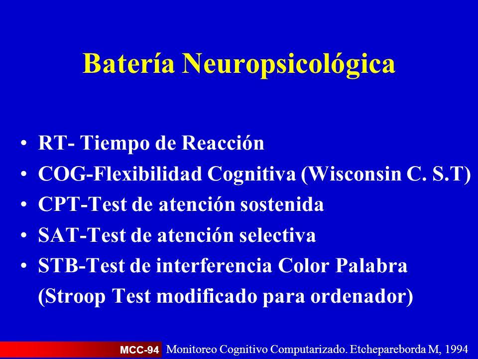 Batería Neuropsicológica RT- Tiempo de Reacción COG-Flexibilidad Cognitiva (Wisconsin C. S.T) CPT-Test de atención sostenida SAT-Test de atención sele