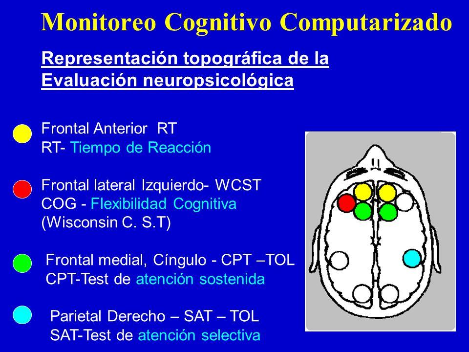 Monitoreo Cognitivo Computarizado Representación topográfica de la Evaluación neuropsicológica Frontal Anterior RT RT- Tiempo de Reacción Frontal late