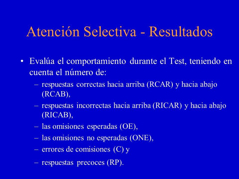 Atención Selectiva - Resultados Evalúa el comportamiento durante el Test, teniendo en cuenta el número de: –respuestas correctas hacia arriba (RCAR) y