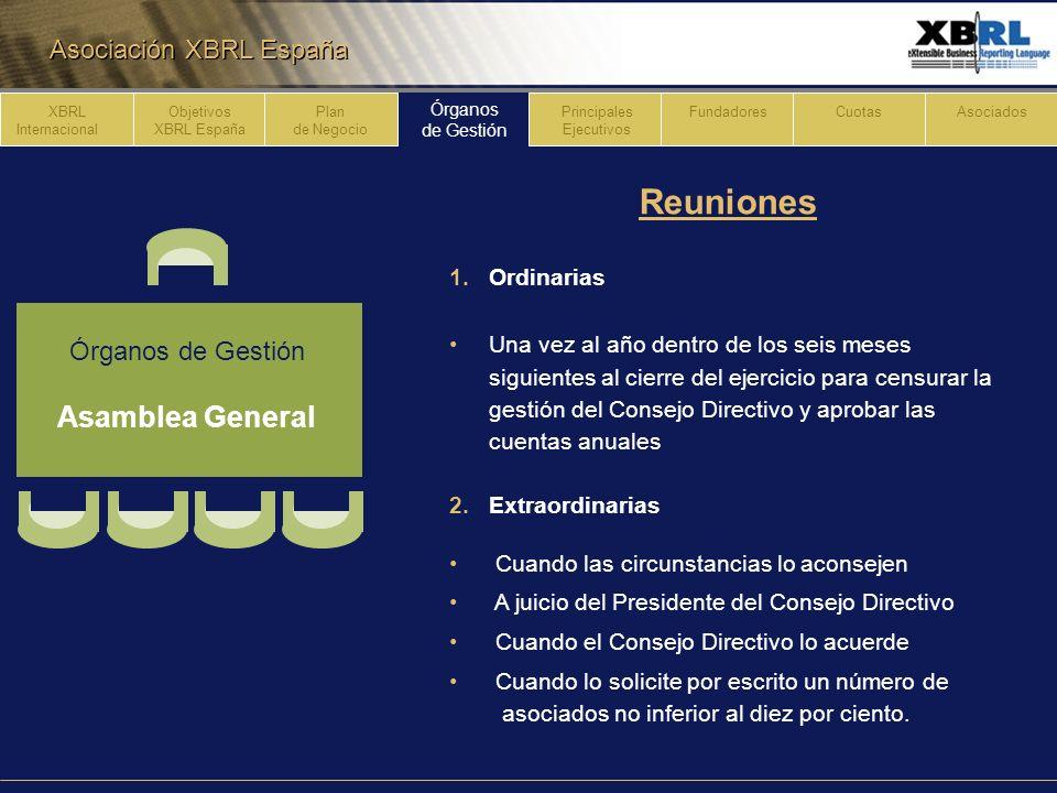 Asociación XBRL España Órganos de Gestión Principales Ejecutivos FundadoresCuotasAsociadosXBRL Internacional Objetivos XBRL España Plan de Negocio Reu