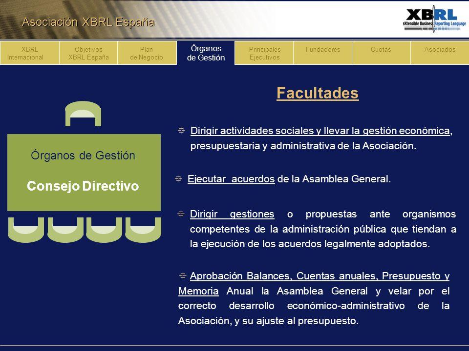 Asociación XBRL España Órganos de Gestión Principales Ejecutivos FundadoresCuotasAsociadosXBRL Internacional Objetivos XBRL España Plan de Negocio Dir