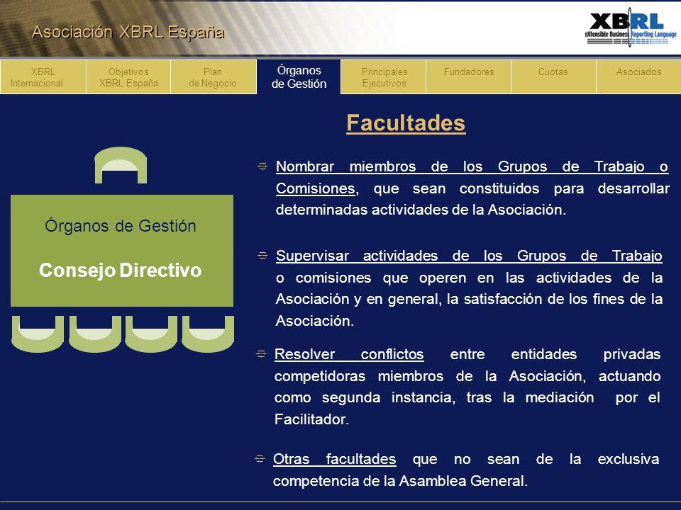 Asociación XBRL España Órganos de Gestión Principales Ejecutivos FundadoresCuotasAsociadosXBRL Internacional Objetivos XBRL España Plan de Negocio Órg